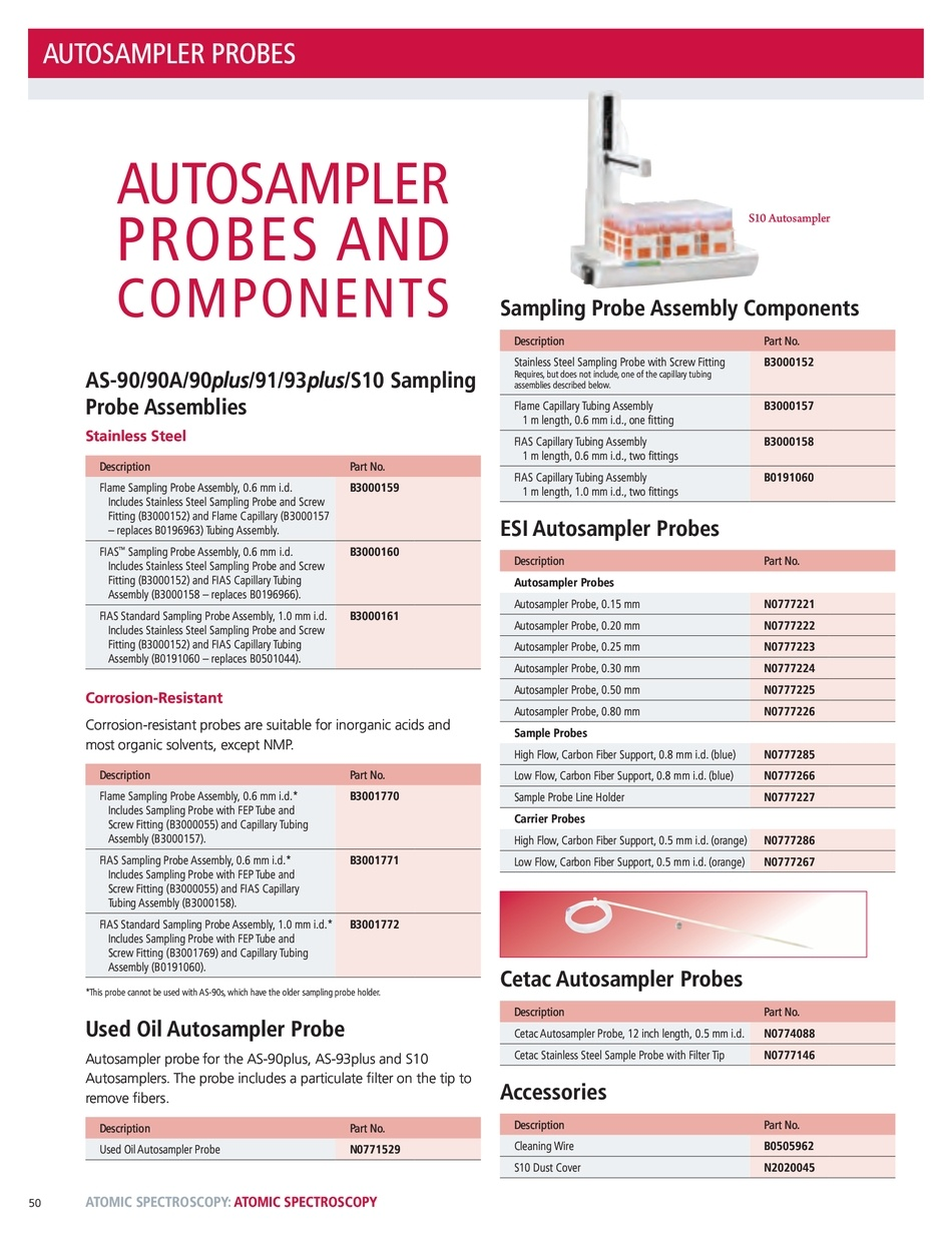 Probes Autosampler Components